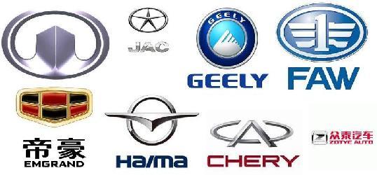 Logotipos de marcas de autos chinos